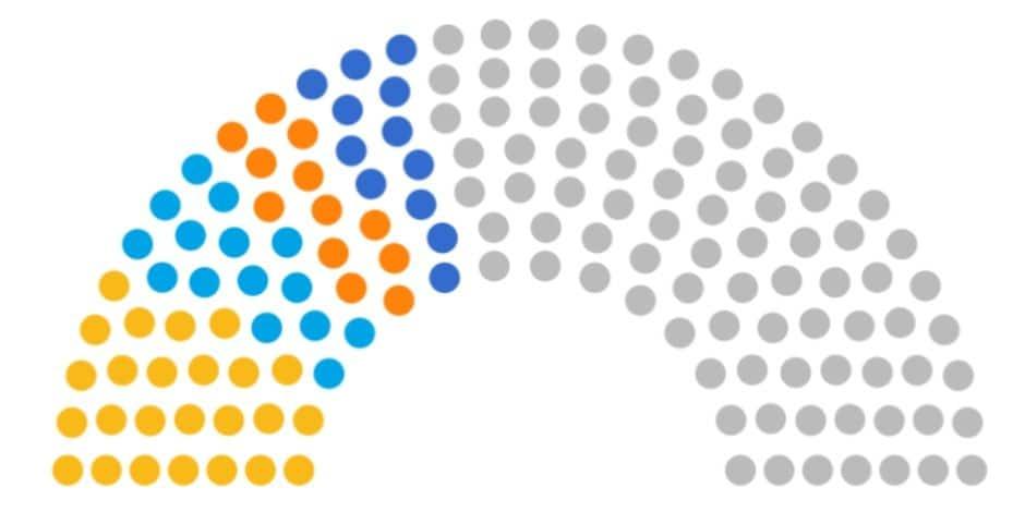 Elections 2019 : tentez de composer votre coalition