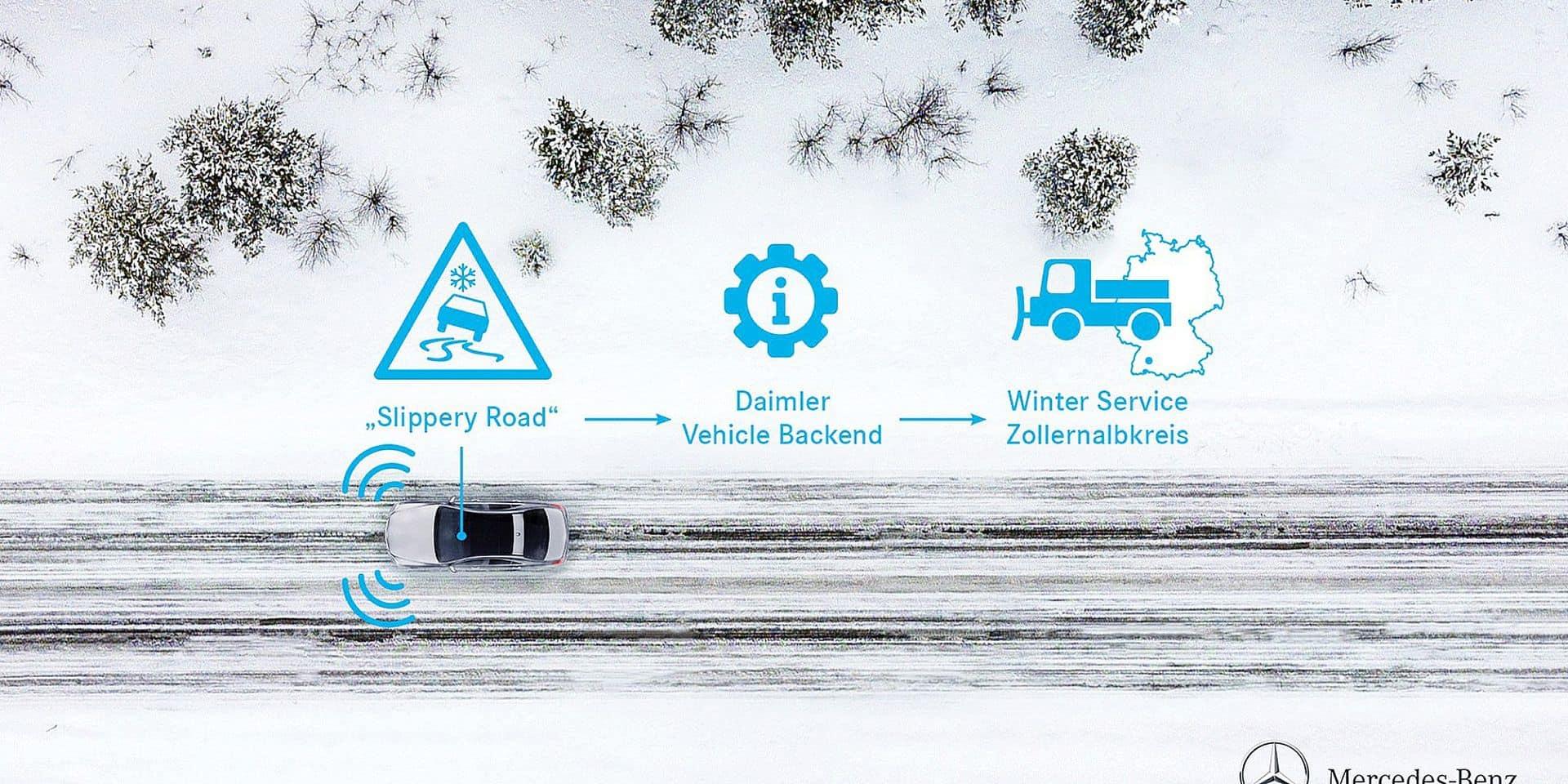 Une nouveauté pour Mercedes : Ne plus être surpris par la neige